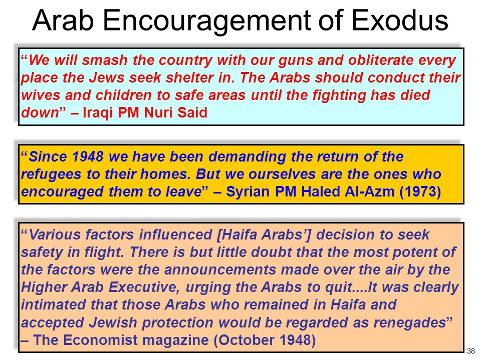 Arab Encouragement of Exodus