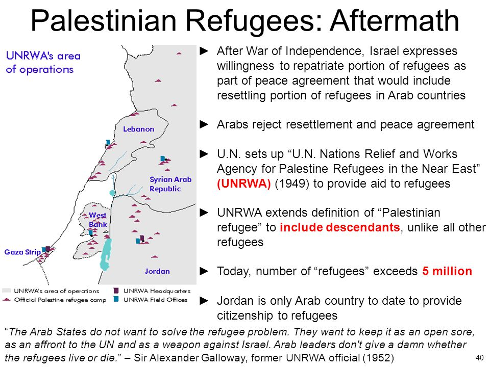 Palestinian Refugees: Aftermath