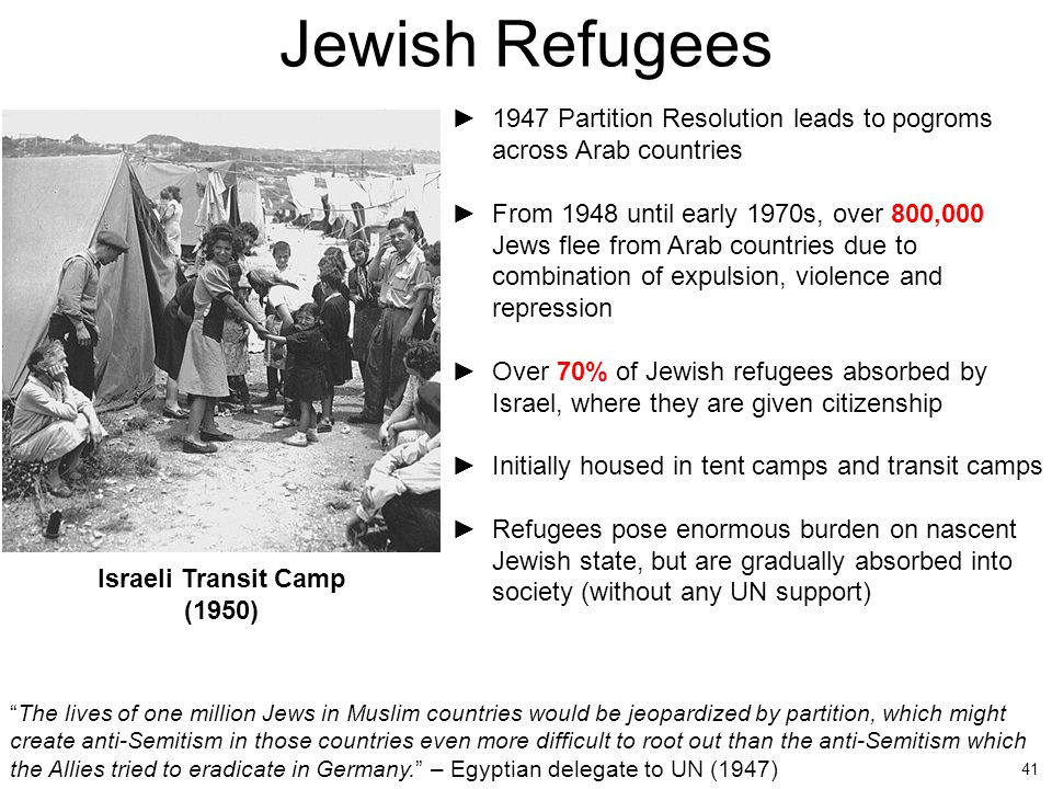 Jewish Refugees 1947 Partition Resolution leads to pogroms across Arab countries.