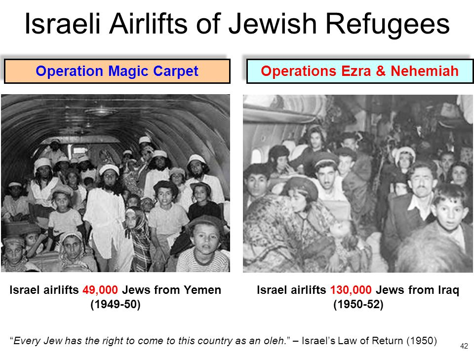 Israeli Airlifts of Jewish Refugees