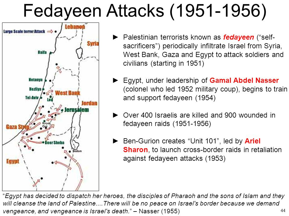 Fedayeen Attacks (1951-1956)