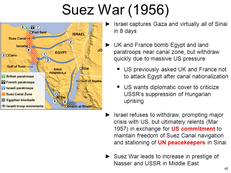 Suez War (1956) Israel captures Gaza and virtually all of Sinai in 8 days.