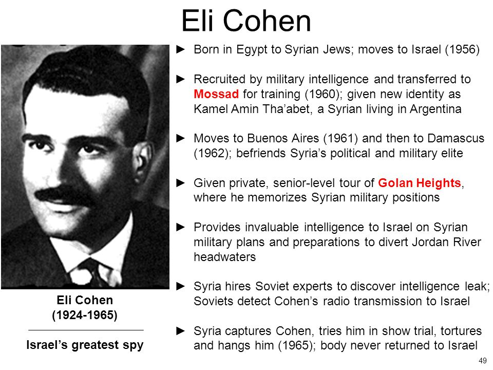 Eli Cohen Born in Egypt to Syrian Jews; moves to Israel (1956)