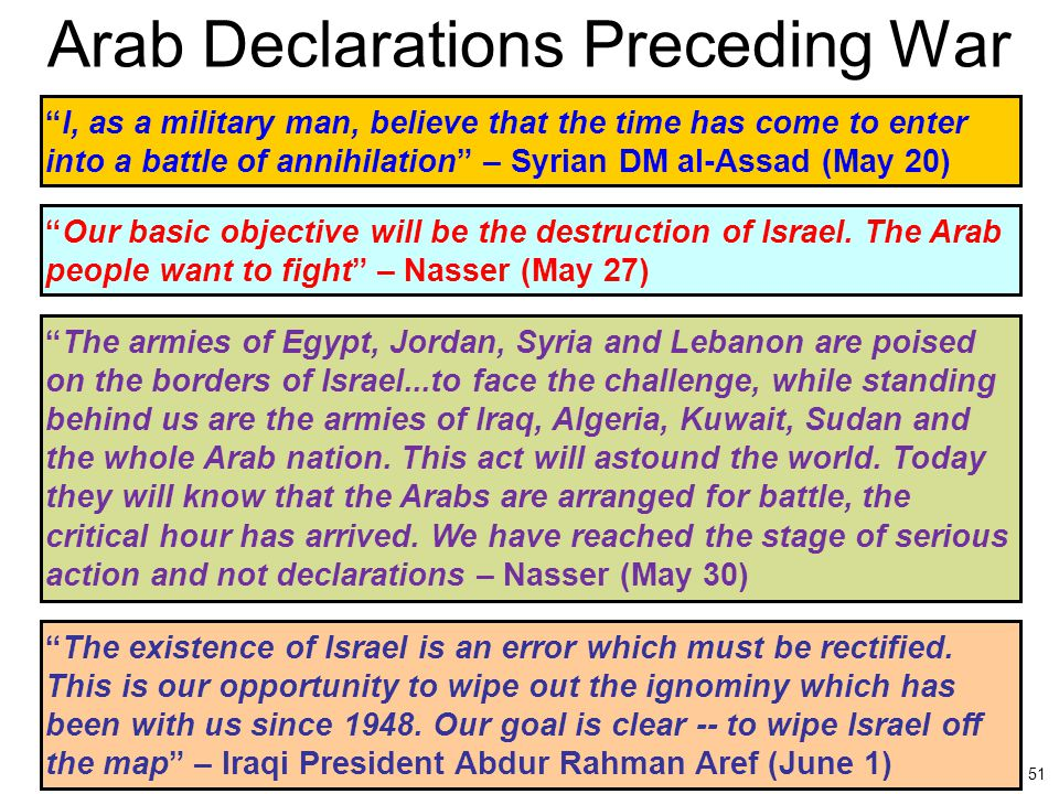 Arab Declarations Preceding War