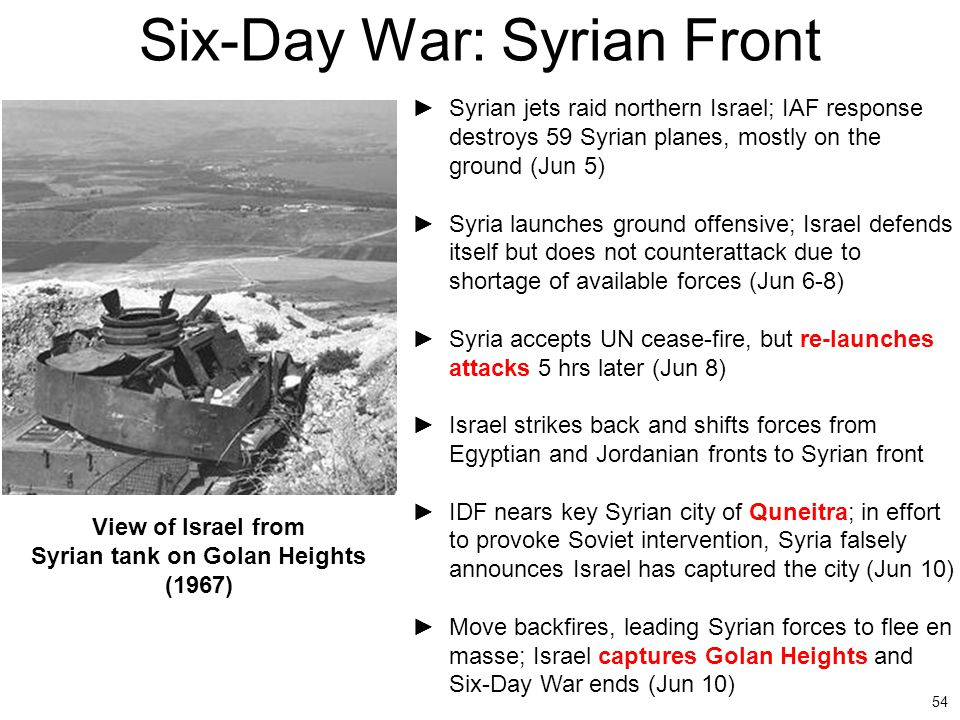 Six-Day War: Syrian Front