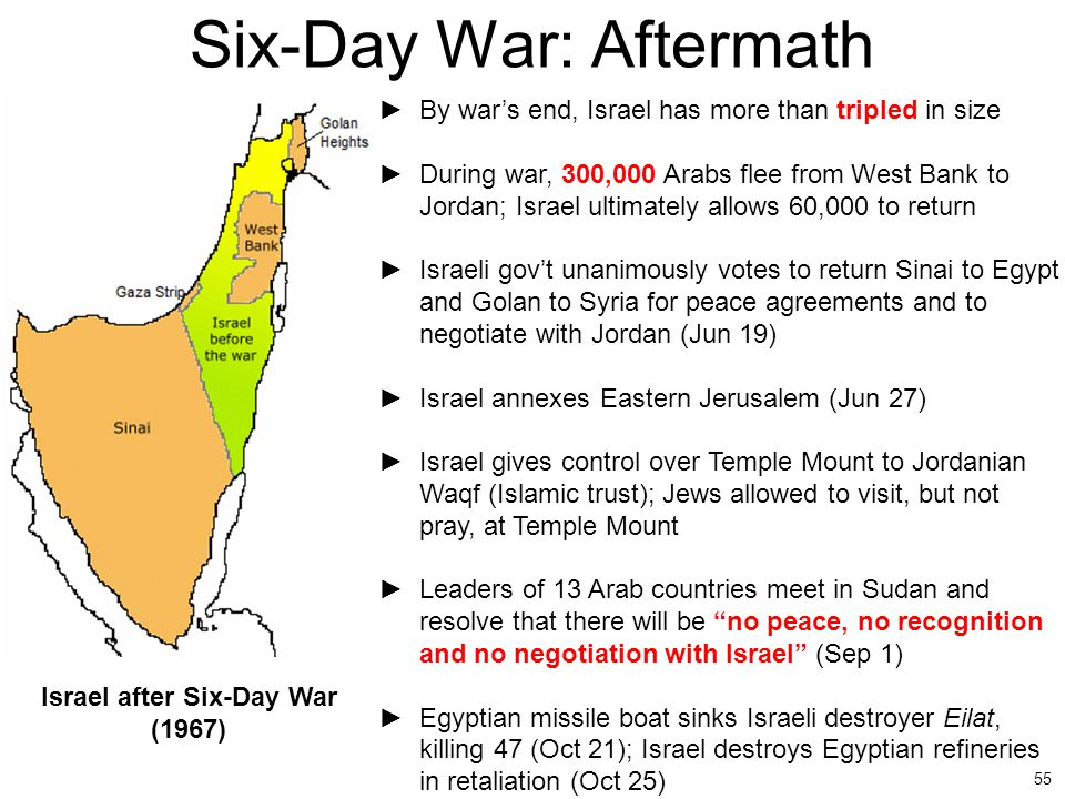 Six-Day War: Aftermath