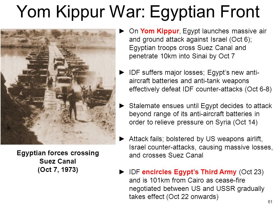 Yom Kippur War: Egyptian Front