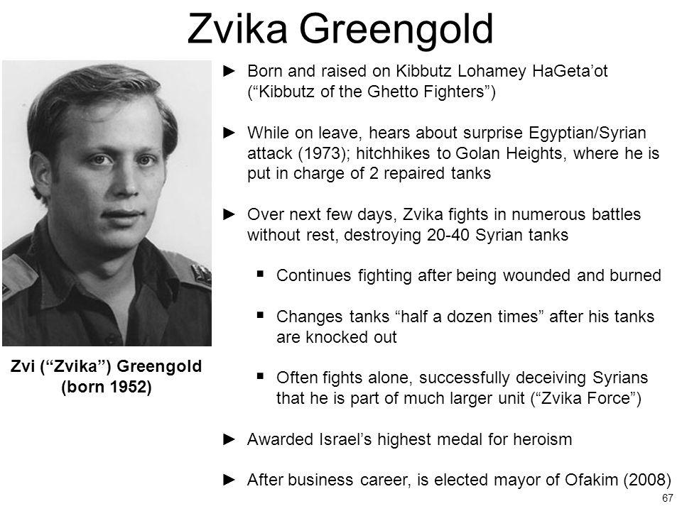 Zvi ( Zvika ) Greengold