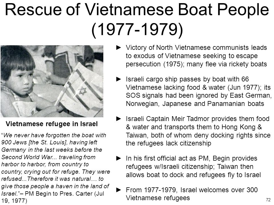 Rescue of Vietnamese Boat People (1977-1979)