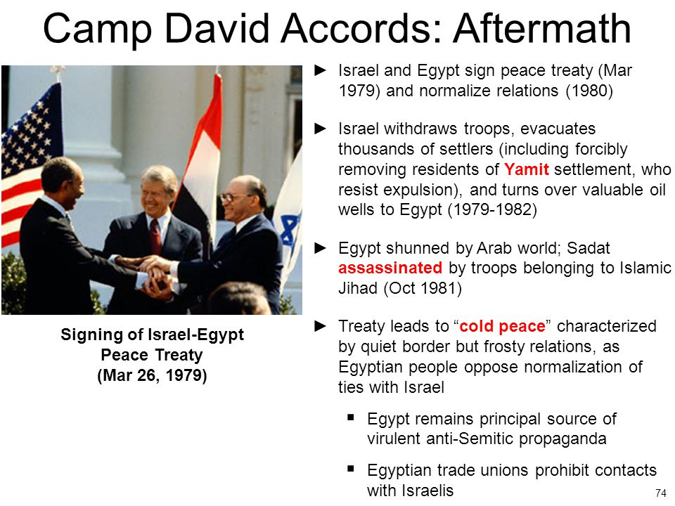 Camp David Accords: Aftermath