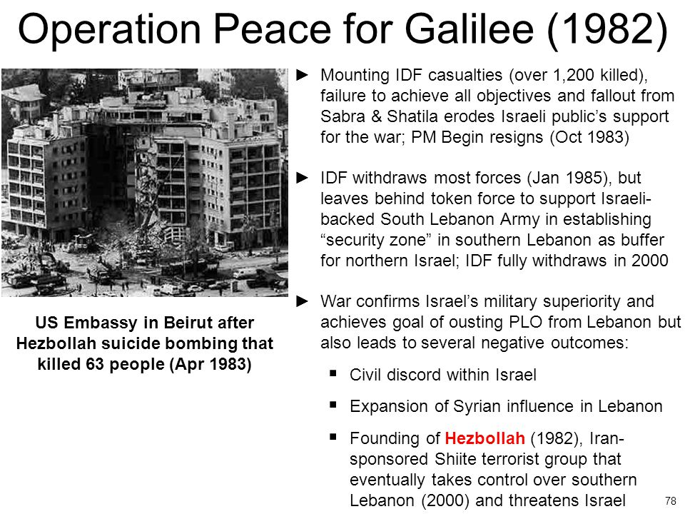 Operation Peace for Galilee (1982)
