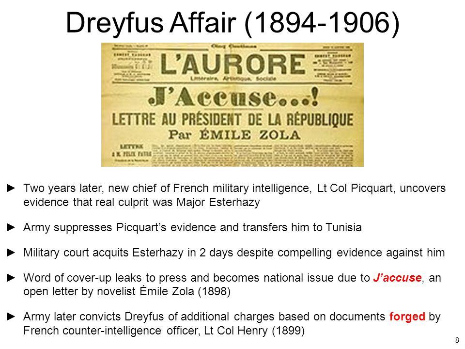Dreyfus Affair (1894-1906)