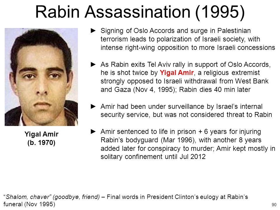 Rabin Assassination (1995)