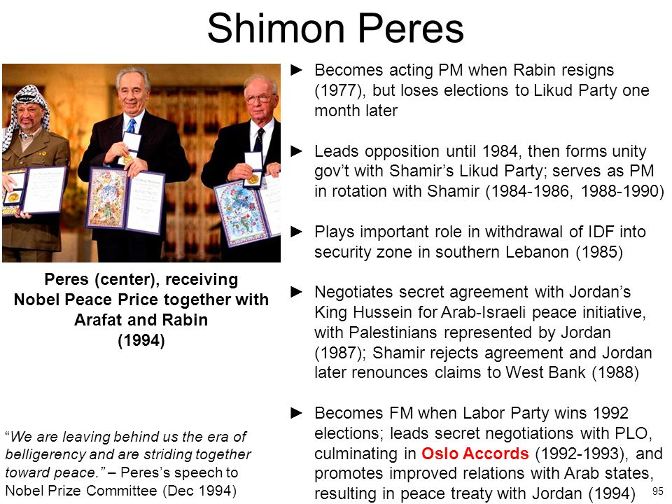 Shimon Peres Becomes acting PM when Rabin resigns (1977), but loses elections to Likud Party one month later.