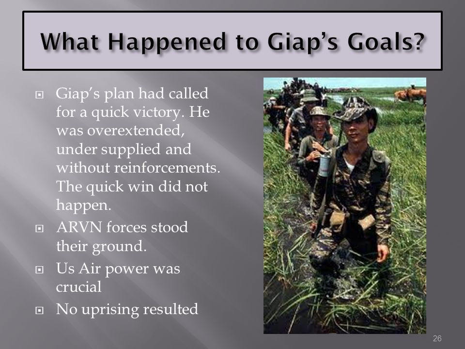 What Happened to Giap's Goals
