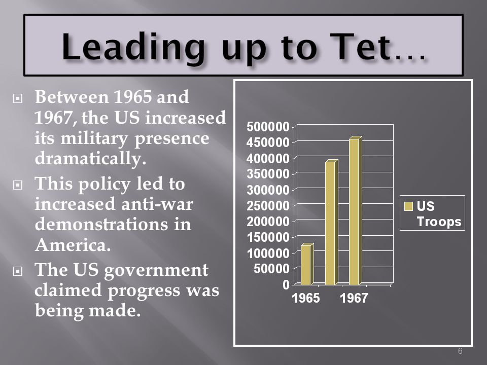 Leading up to Tet… Between 1965 and 1967, the US increased its military presence dramatically.
