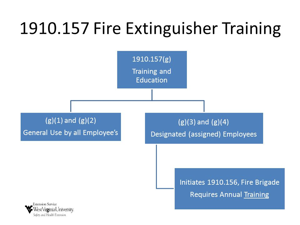 1910.157 Fire Extinguisher Training