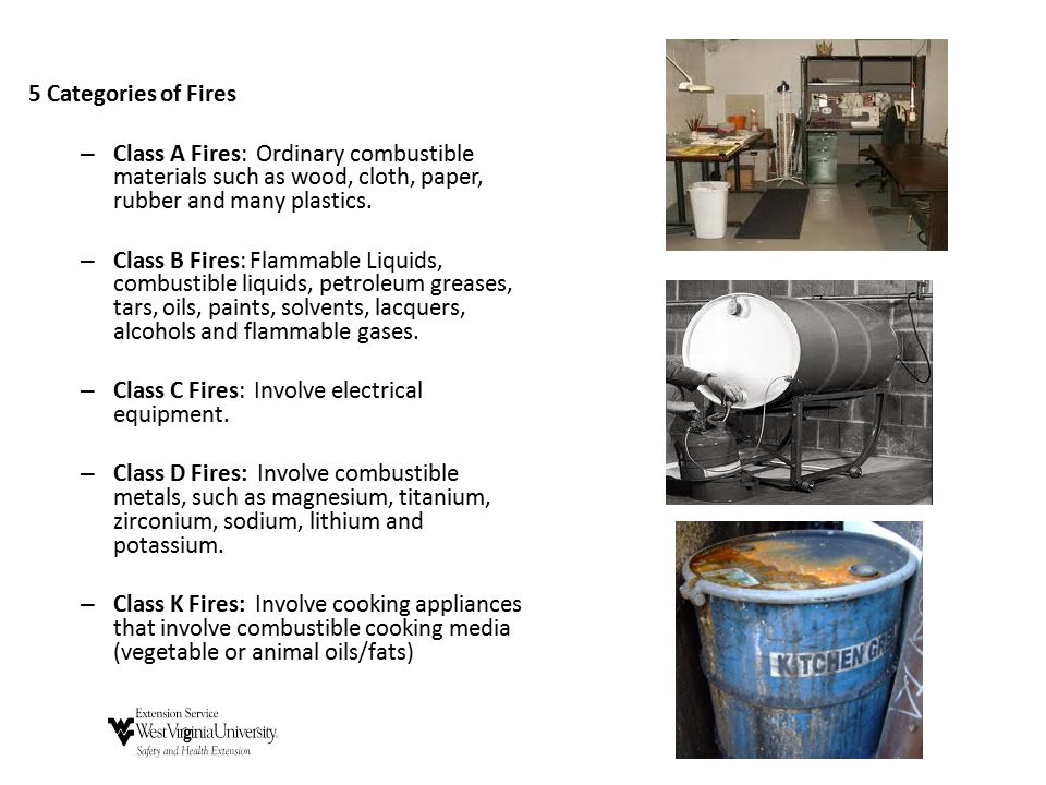 5 Categories of Fires Class A Fires: Ordinary combustible materials such as wood, cloth, paper, rubber and many plastics.