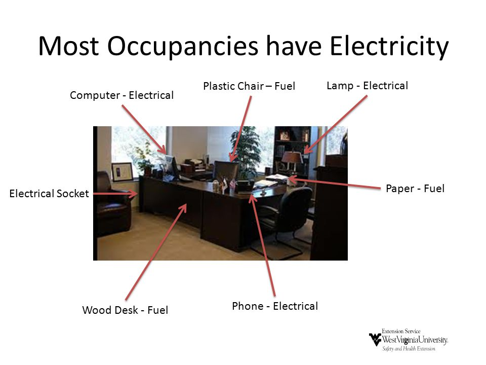 Most Occupancies have Electricity