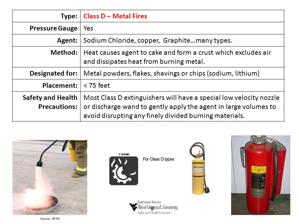 Type: Class D – Metal Fires. Pressure Gauge. Yes. Agent: Sodium Chloride, copper, Graphite…many types.