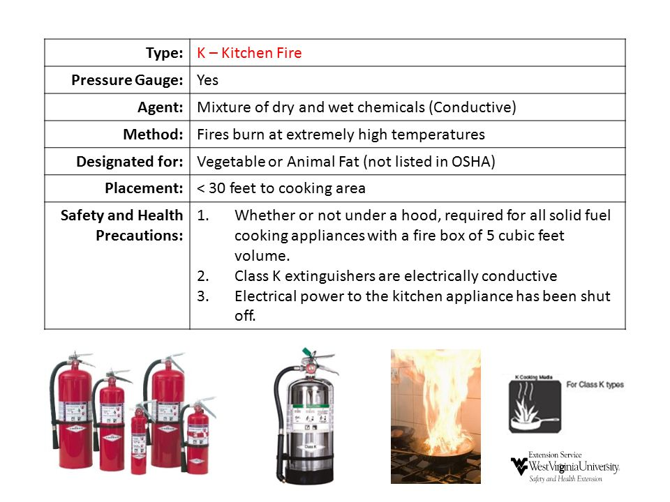 Type: K – Kitchen Fire. Pressure Gauge: Yes. Agent: Mixture of dry and wet chemicals (Conductive)