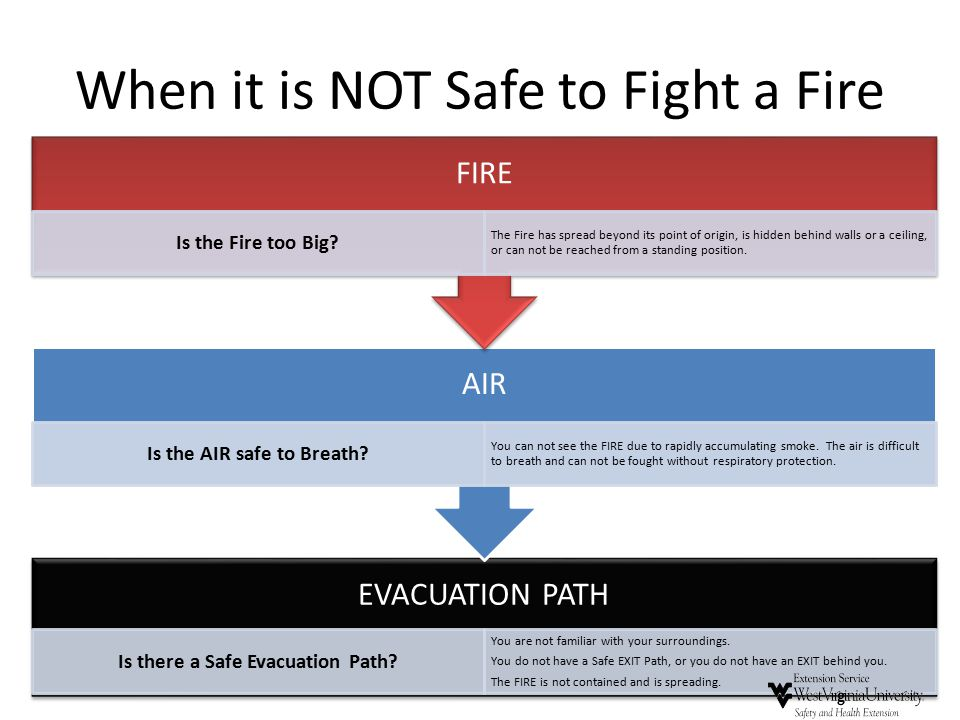 When it is NOT Safe to Fight a Fire