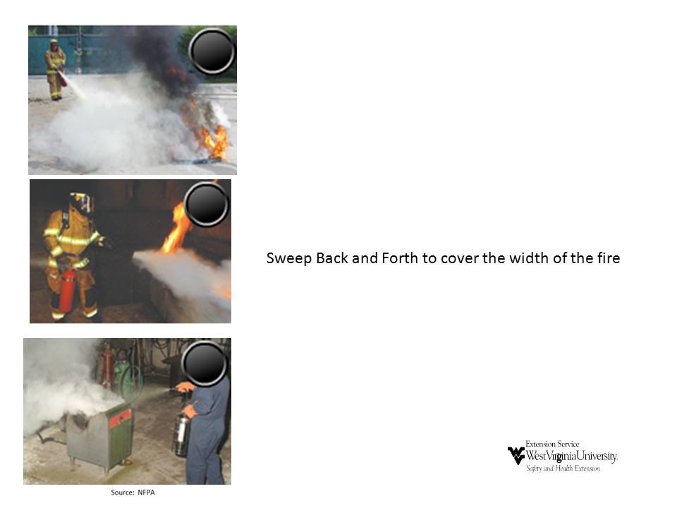 Sweep Back and Forth to cover the width of the fire