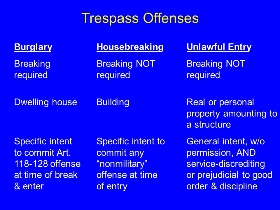Trespass Offenses Burglary Housebreaking Unlawful Entry