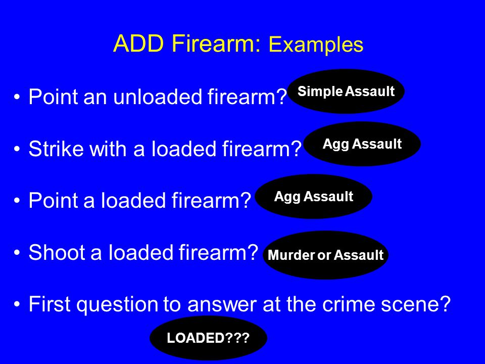 ADD Firearm: Examples Point an unloaded firearm