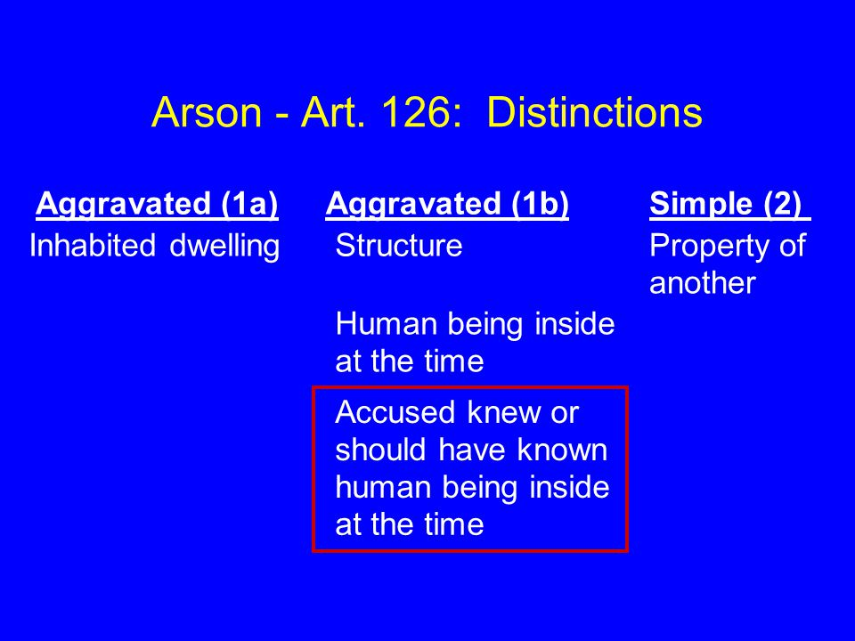 Arson - Art. 126: Distinctions
