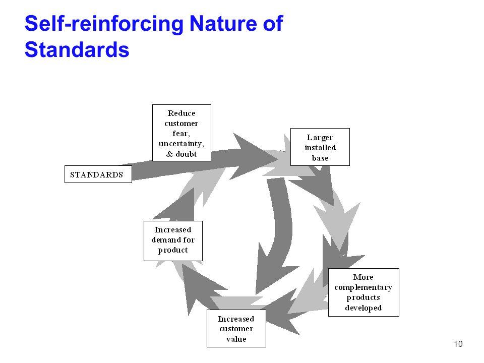 Self-reinforcing Nature of Standards