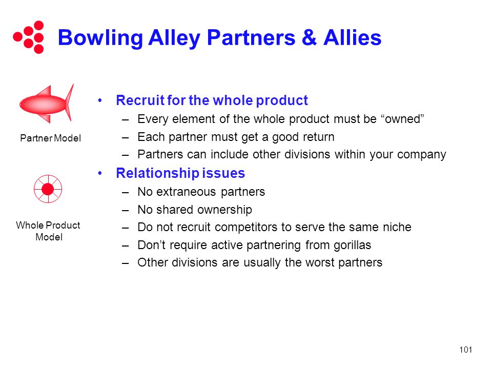Bowling Alley Partners & Allies