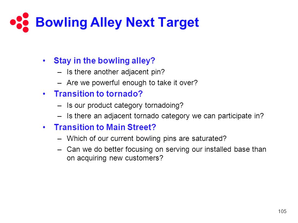 Bowling Alley Next Target