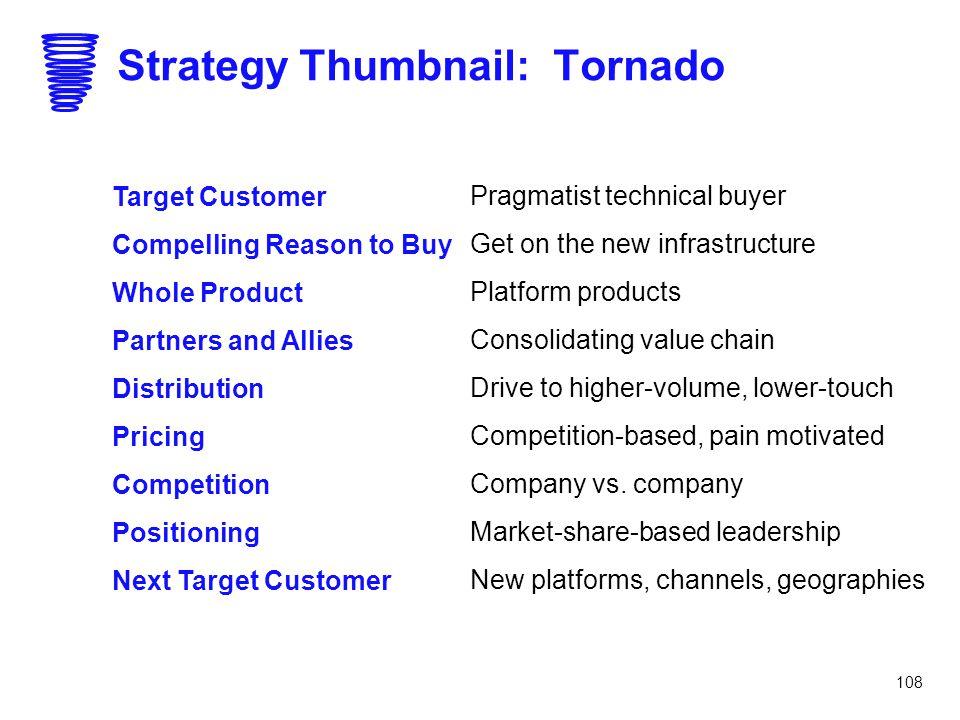 Strategy Thumbnail: Tornado
