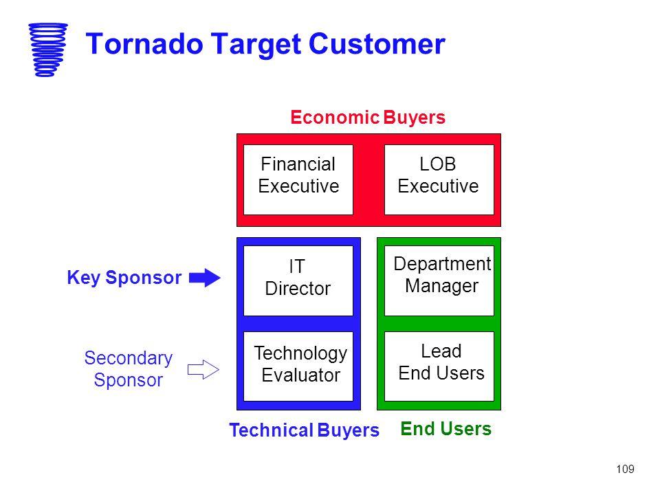 Tornado Target Customer