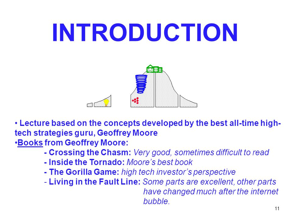 INTRODUCTION Lecture based on the concepts developed by the best all-time high-tech strategies guru, Geoffrey Moore.