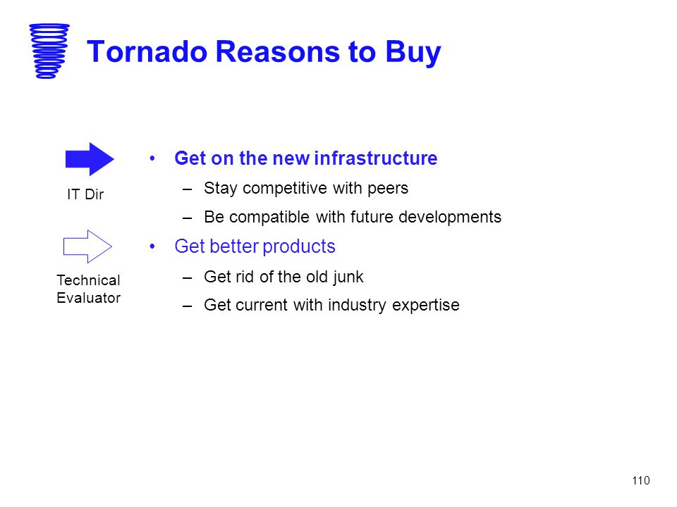 Tornado Reasons to Buy Get on the new infrastructure