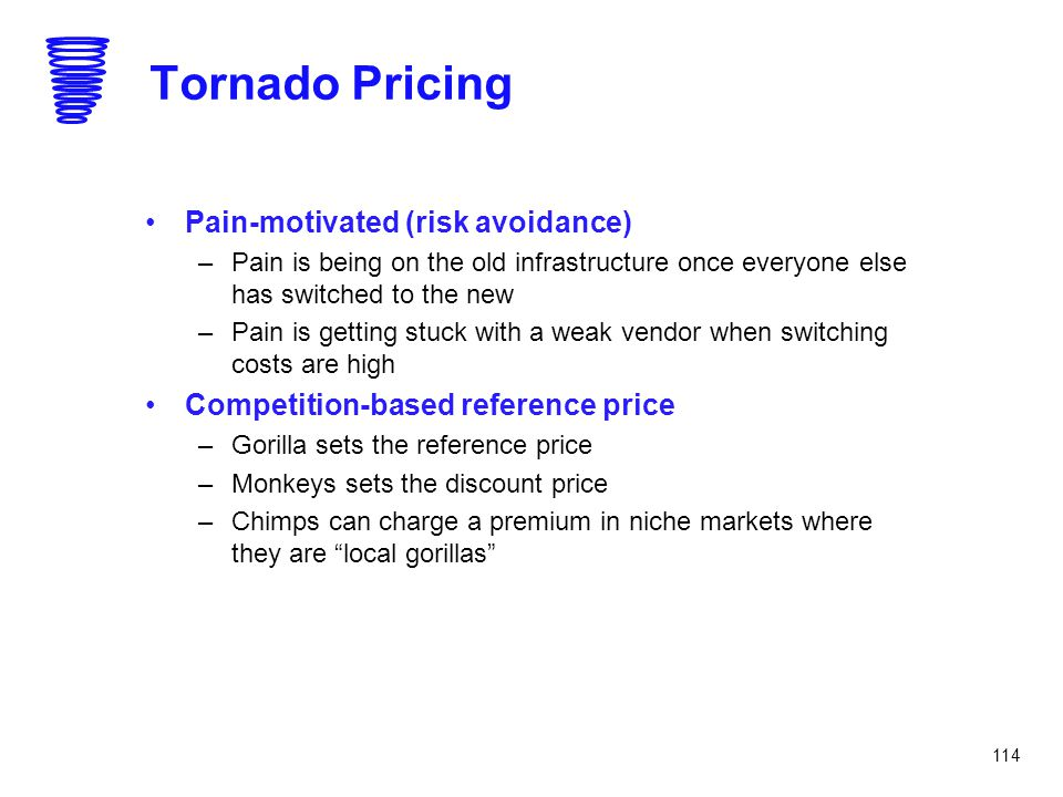 Tornado Pricing Pain-motivated (risk avoidance)