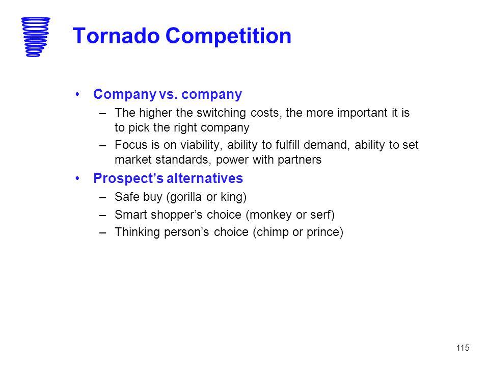 Tornado Competition Company vs. company Prospect's alternatives