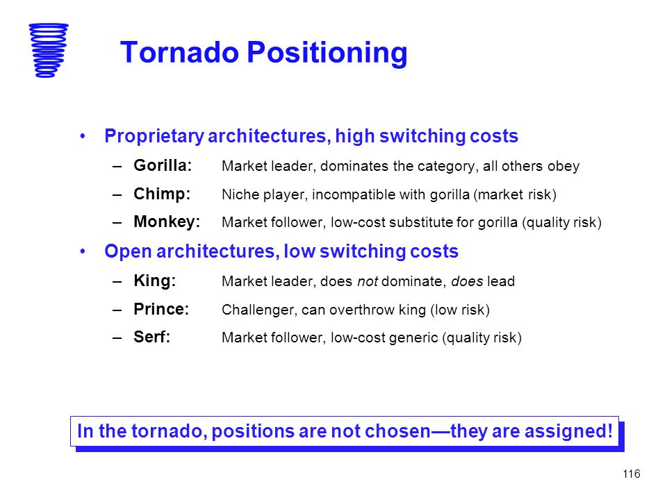 In the tornado, positions are not chosen—they are assigned!