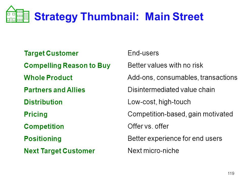 Strategy Thumbnail: Main Street