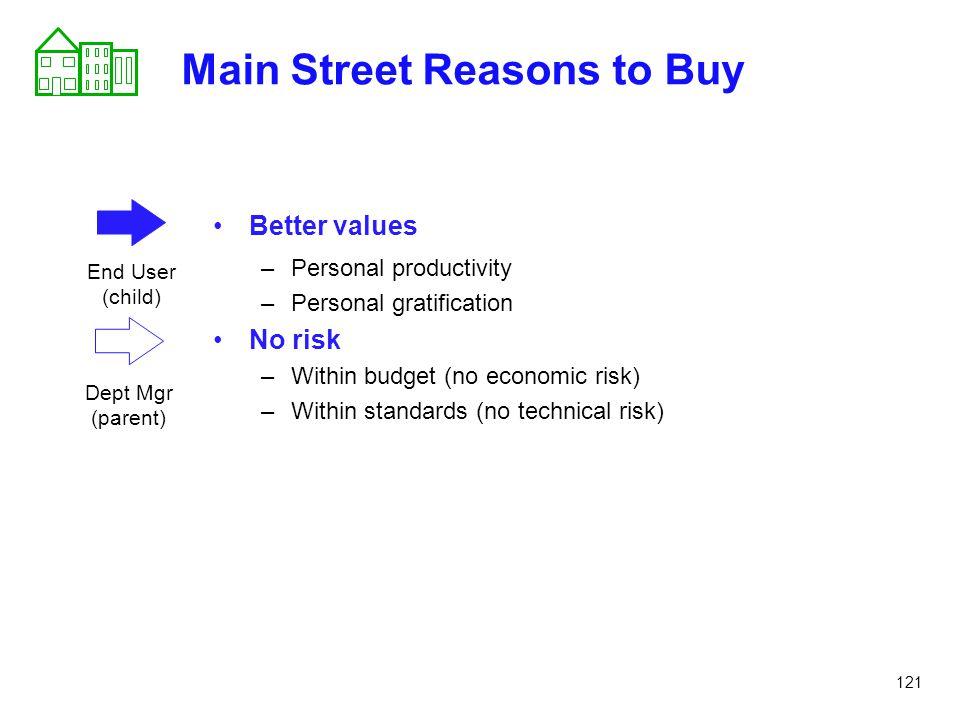 Main Street Reasons to Buy