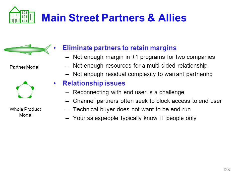 Main Street Partners & Allies