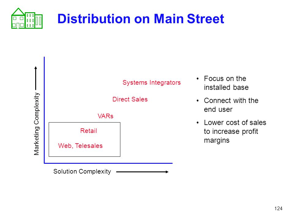 Distribution on Main Street