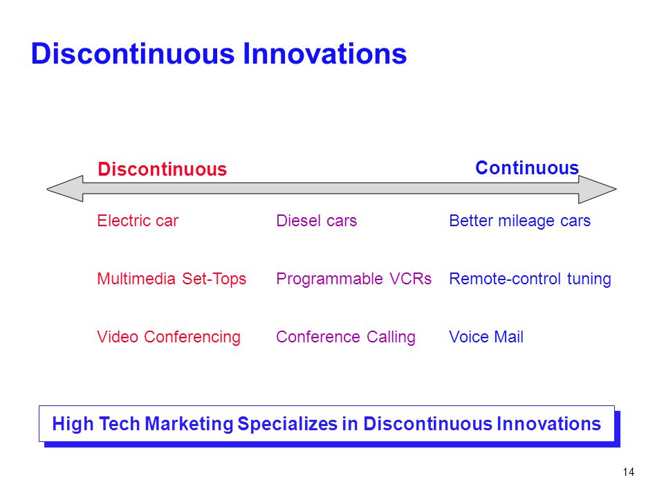 Discontinuous Innovations