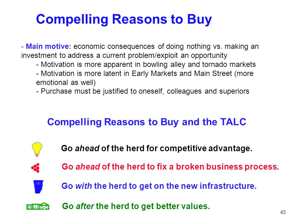 Compelling Reasons to Buy