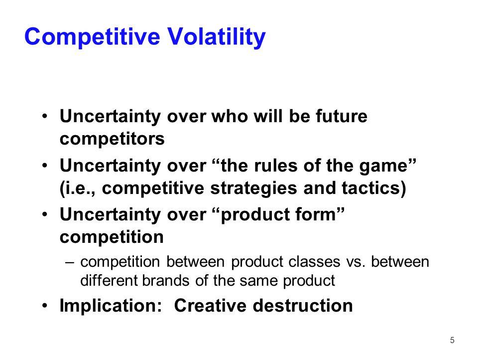 Competitive Volatility