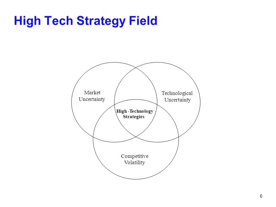 High Tech Strategy Field