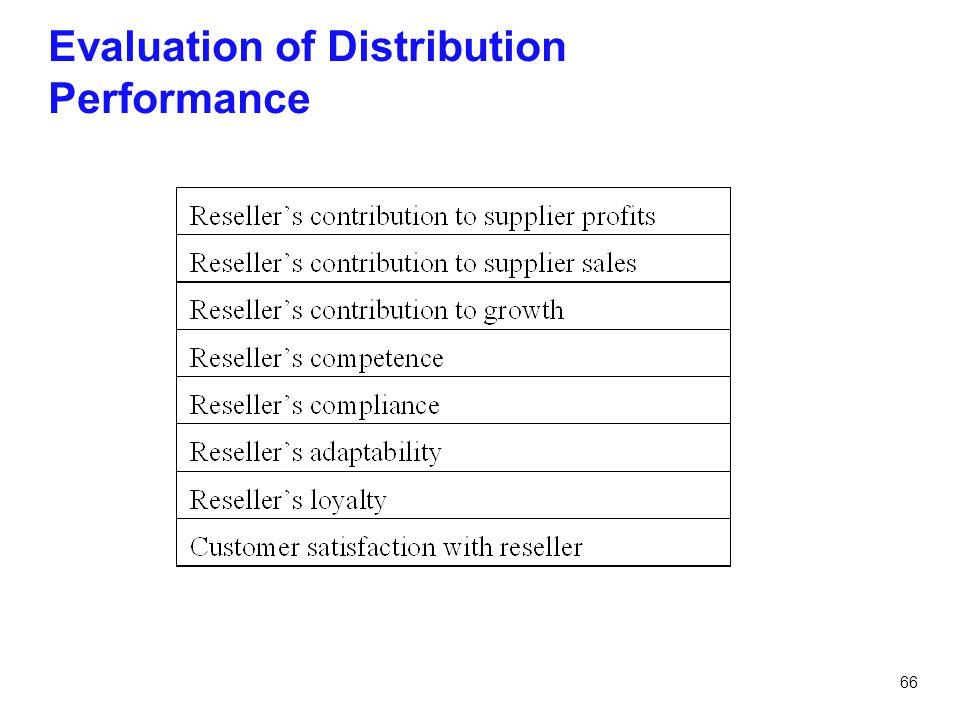 Evaluation of Distribution Performance