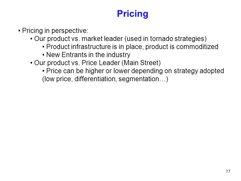 Pricing Pricing in perspective: